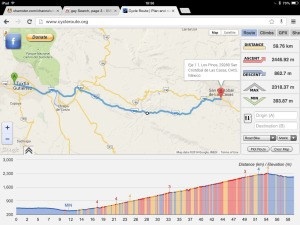 Elevation profile Tuxtla to San Cristobal